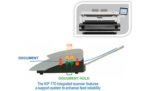 KIP 770 Integrated CIS Scanning System